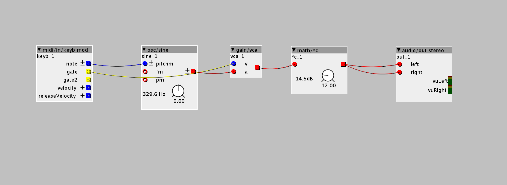 Figure 1.6 — All objects are connected.