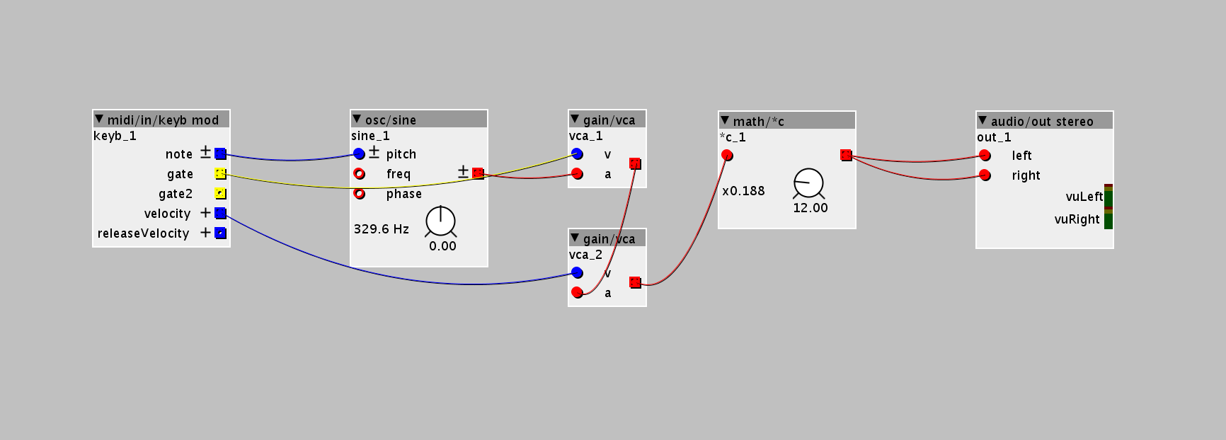Figure 1.7 — Velocity functionality was implemented in the patch.