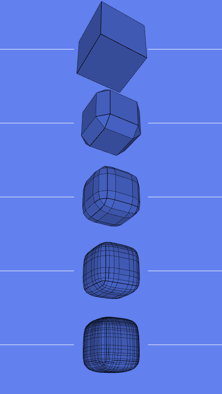 Five cubes subdivided with HES_DooSabin. Levels of subdivision from 0 to 4.